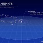 アイソン彗星!2013年11月29日地球最接近!