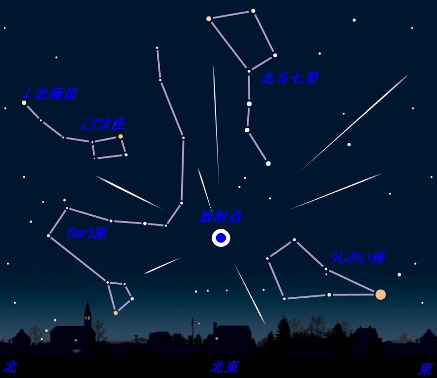 Quadrantid radiant nolabels 900x7781 しぶんぎ座流星群、2015年は1月4日午前4時30分が見ごろ!
