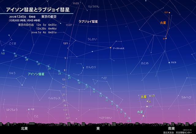 topics04 m ラブジョイ彗星が接近!なんと4等星ほどの明るさで観測される!12月22日に近日点通過!
