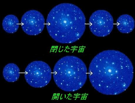 DESTINO1 宇宙の果てとは、現在までに存在する2つの仮説。