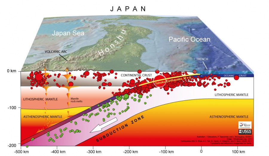 Tohoku2 bloc diagramme japan earthquakes 900x522 サイレント地震の存在。人間は感じない大きなエネルギー。