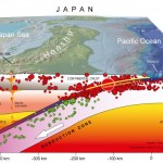 サイレント地震の存在。人間は感じない大きなエネルギー。