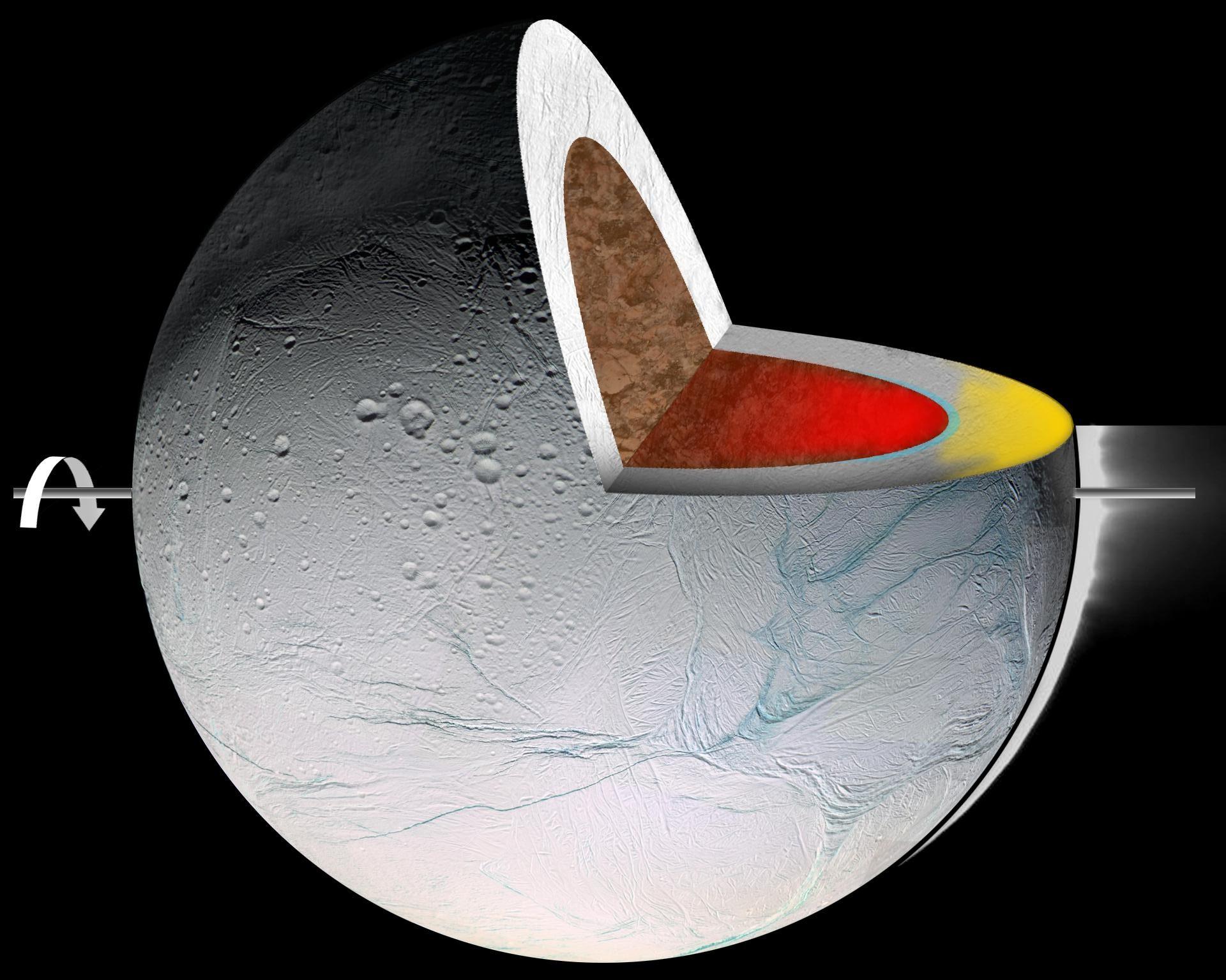Enceladus Roll e1396669002501 準惑星エンケラドスで水の存在が裏付けられる!