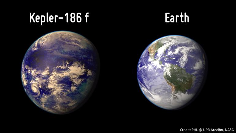 kepler186f 地球に似た惑星Kepler 186fが発見される!生命存在の可能性も!