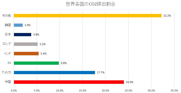 2014 05 28 195531 日本周辺のCO2濃度が過去最高を記録!