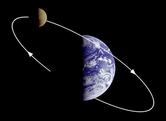 orbit 月の内部は温かい?これまで確認されていなかった熱源か。