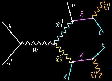 x1N2 2 black ダークマター、宇宙の4分の1を占める見えないナニカ。