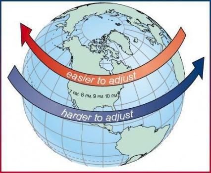 jetlag 725811 時差ボケの謎。アメリカ方面とヨーロッパ方面の違い。